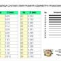 5ff723fbb44f11a9230edbe47eh1--materialy-dlya-tvorchestva-provoloka-v-bumazhnoj